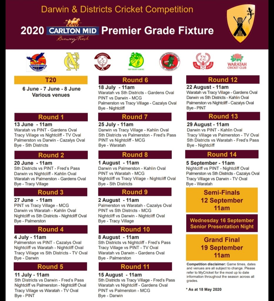 Darwin Cricket League Prediction Schedule