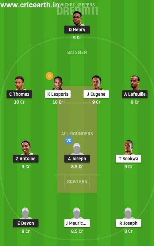 bls vs ccmh dream11 team