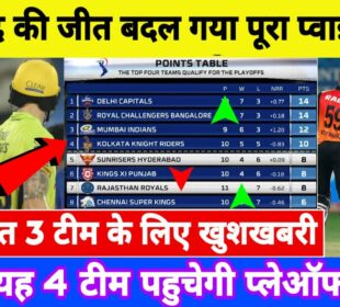 IPL 2020 Today Points Table Analysis After 40 Match | Good News For 3 Teams