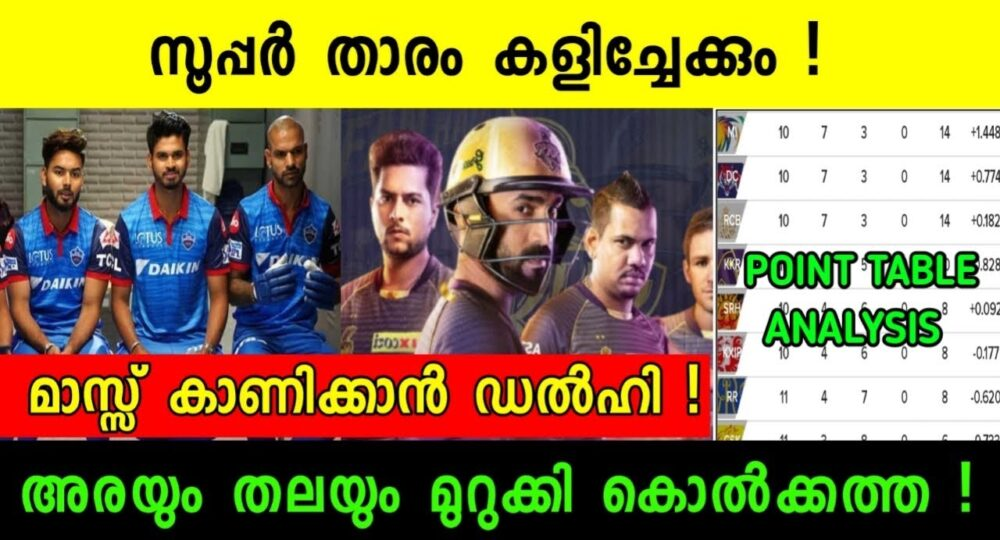 KKR VS DC MATCH PREVIEW MALAYALAM   DELHI VS KOLKATHA   IPL2020 MALAYALAM   IPL NEWS