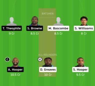 DVE vs GRD Prediction, Dream 11 Fantasy Tips & Players Record |  Match 15, Vinci Premier League T10, November 2020