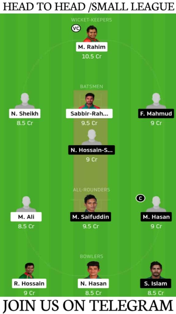 BDH vs MRA Prediction, Dream 11 Fantasy Cricket Tips, Playing XI, Pitch Report and Top Picks |  Match 1, Bangabandhu T20 2020