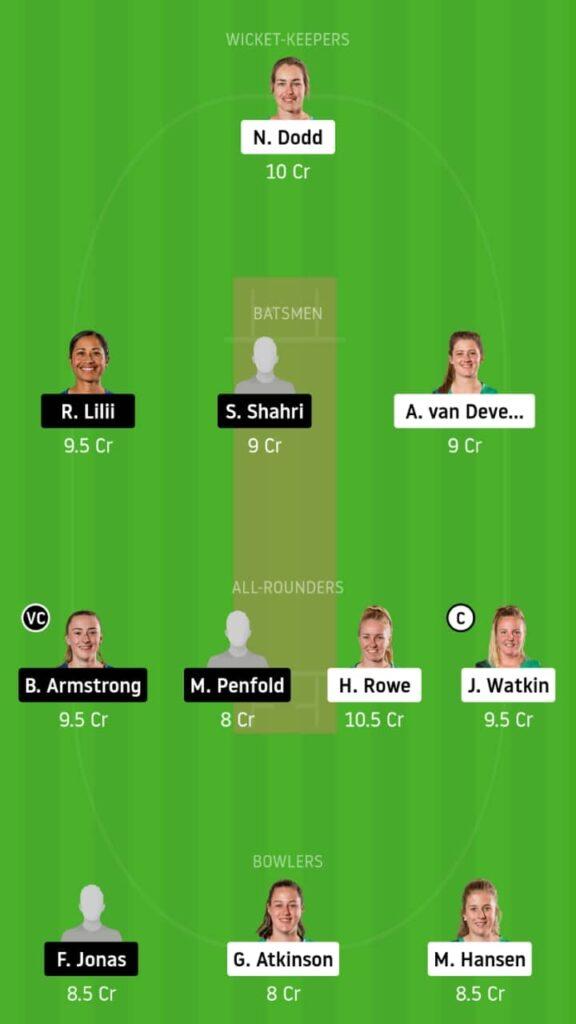 CH-W vs AH-W Prediction, Dream 11 Fantasy Cricket Tips & Players Record |  Match 1, New Zealand Women's ODD 2020