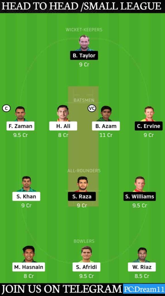 PAK vs ZIM T20I Prediction, Dream 11 Fantasy Tips and Head to Head Record |  Match 1, Pakistan vs Zimbabwe T20I 2020