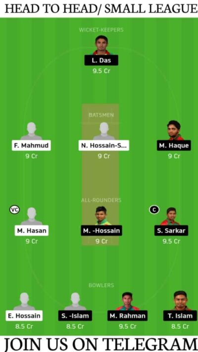 MRA vs GGC Prediction, Dream 11 fantasy cricket tips, playing eleven, pitch report and top picks.  Match 10, Bangabandhu T20 2020