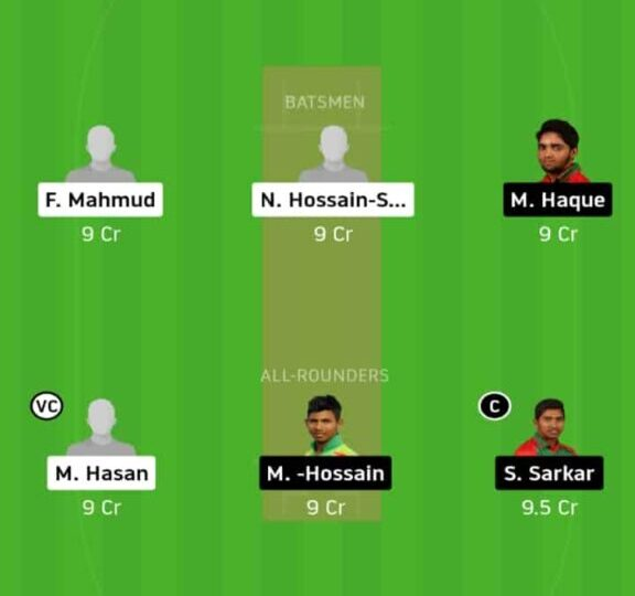 MRA vs GGC Prediction, Dream 11 fantasy cricket tips, playing eleven, pitch report and top picks.  Match 10, Bangabandhu T20 2020