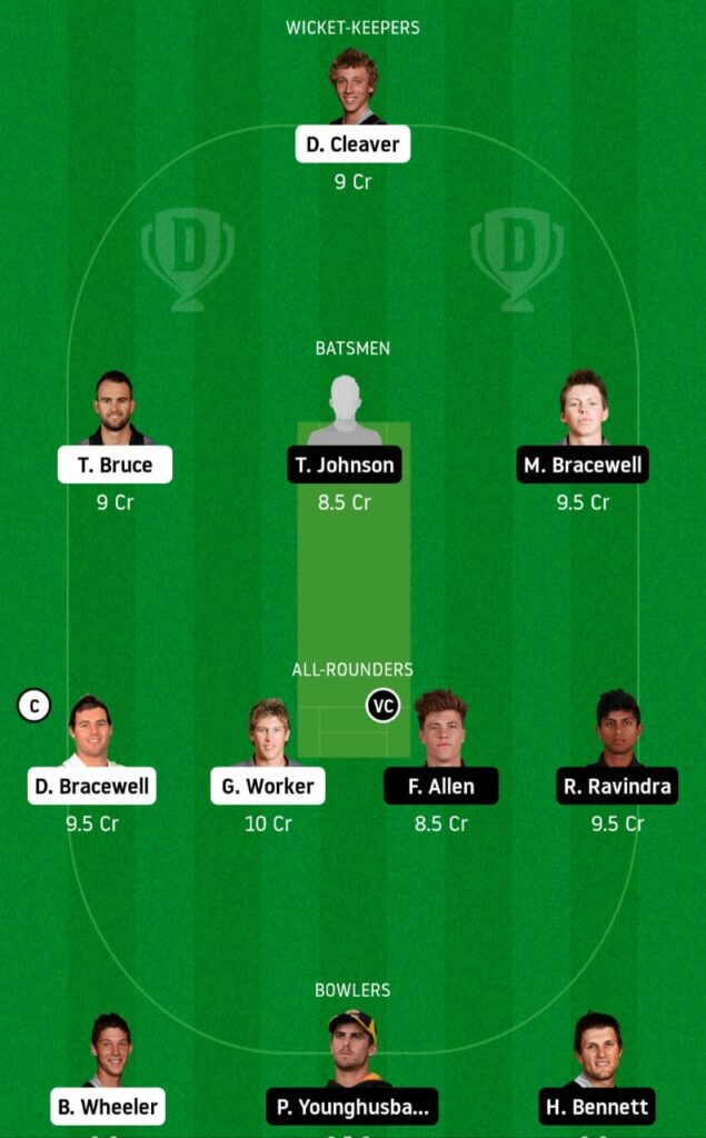cs vs wf dream11