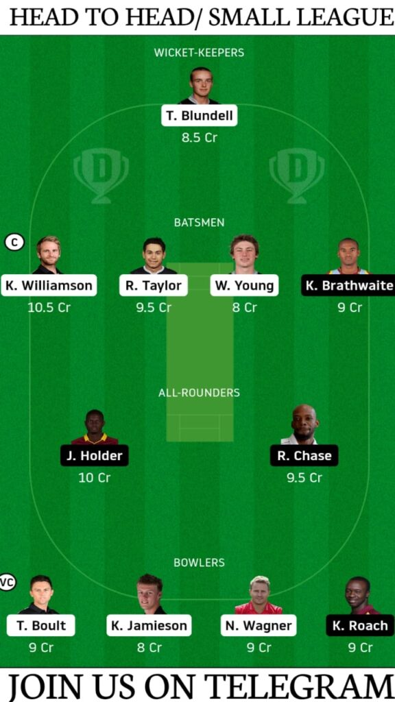 NZ vs WI Test Match Prediction, Dream 11 Fantasy Cricket Tips, Playing XI, Pitch Report and Head to Head Record - Match 1, New Zealand vs West Indies Test Series 2020